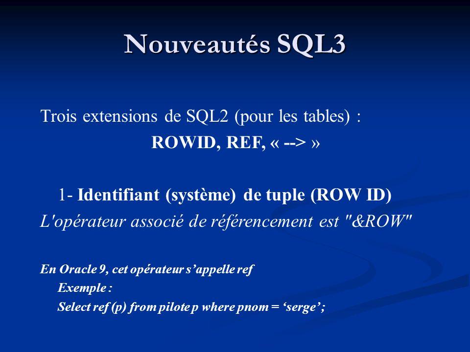 Nouveautés SQL3 Trois extensions de SQL2 (pour les tables) :