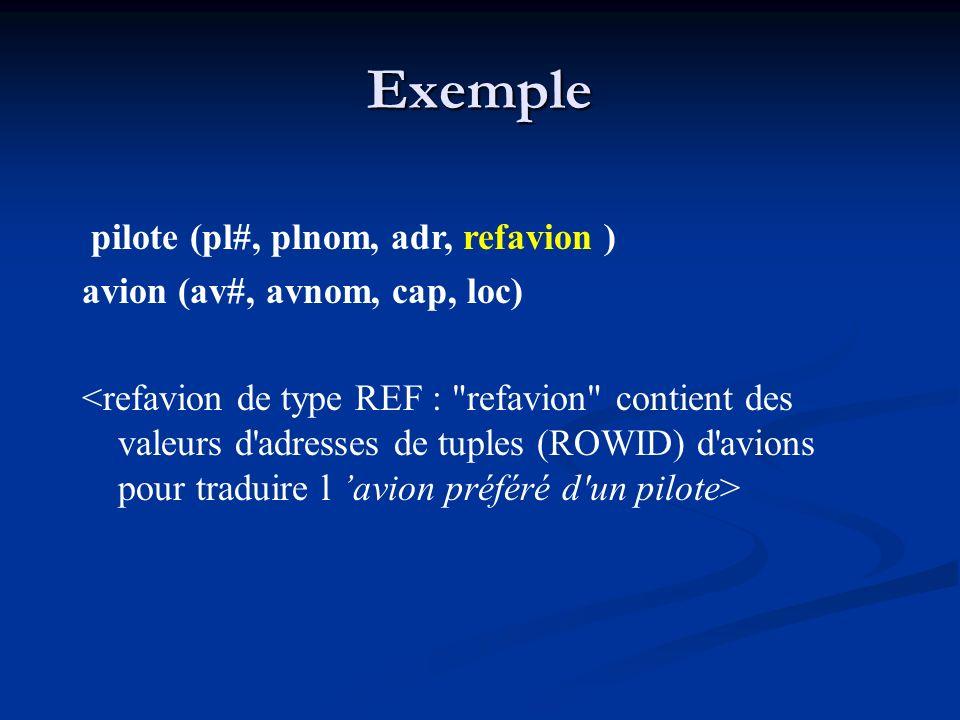 Exemple pilote (pl#, plnom, adr, refavion )