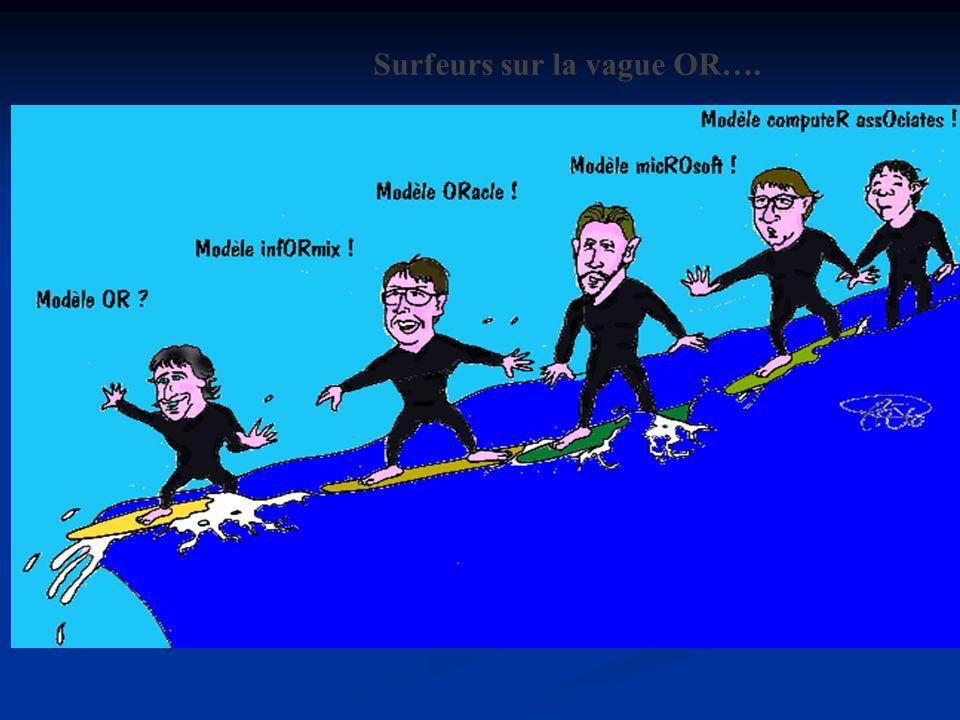 Surfeurs sur la vague OR….