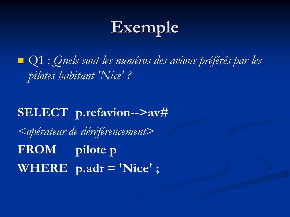 Exemple Q1 : Quels sont les numéros des avions préférés par les pilotes habitant Nice SELECT p.refavion-->av#