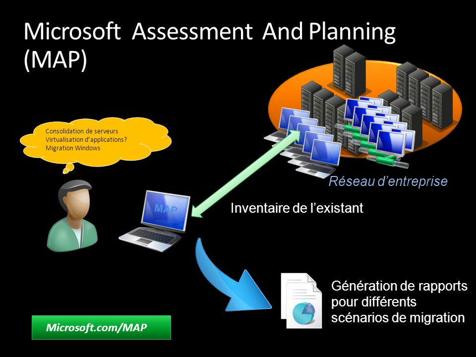 Microsoft Assessment And Planning (MAP)