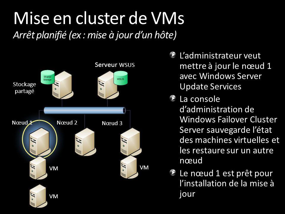 Mise en cluster de VMs Arrêt planifié (ex : mise à jour d'un hôte)