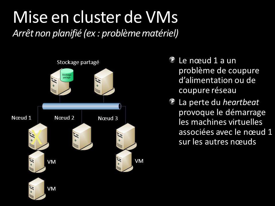 Mise en cluster de VMs Arrêt non planifié (ex : problème matériel)