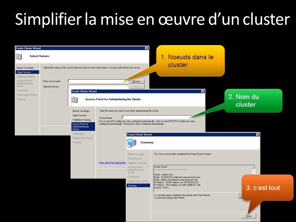Simplifier la mise en œuvre d'un cluster