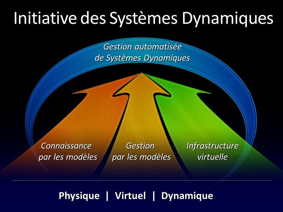 Initiative des Systèmes Dynamiques