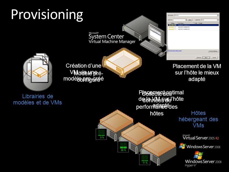 Provisioning Librairies de modèles et de VMs Hôtes hébergeant des VMs