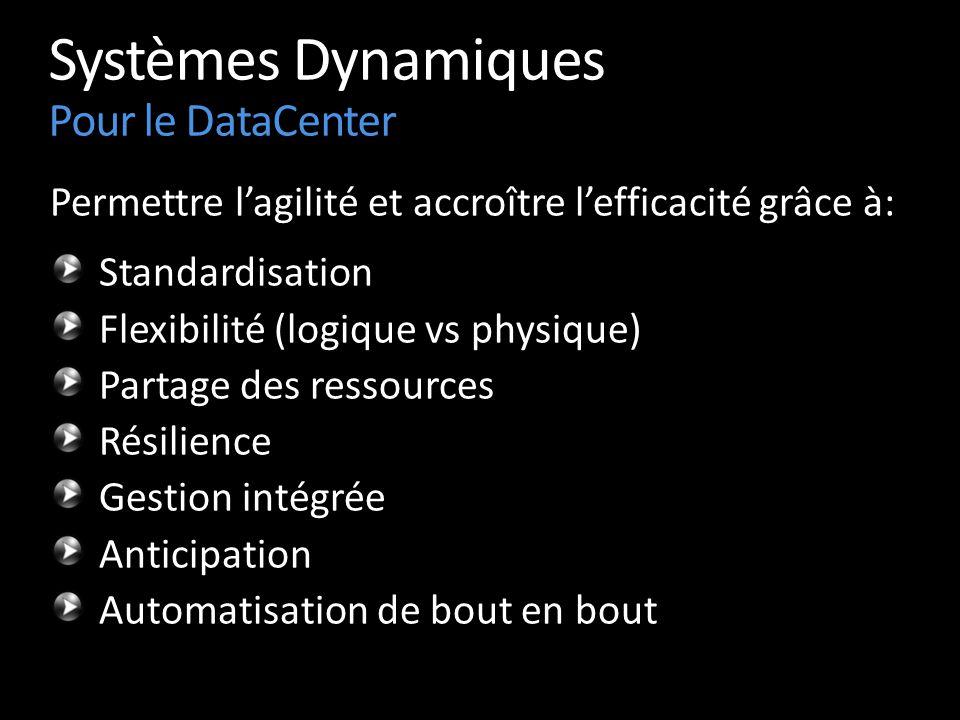 Systèmes Dynamiques Pour le DataCenter
