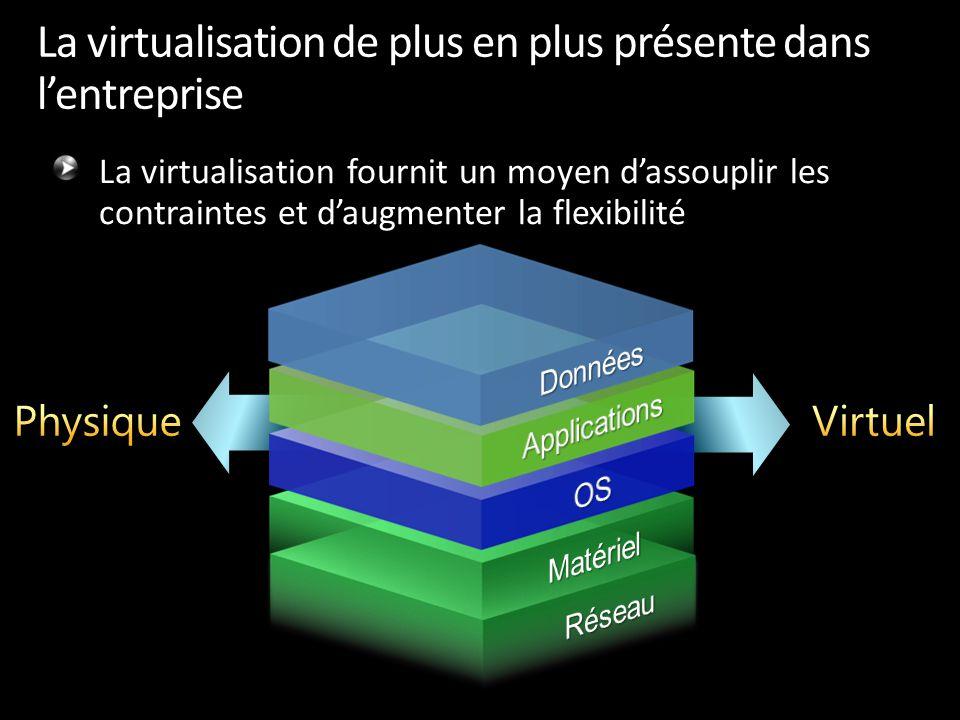 La virtualisation de plus en plus présente dans l'entreprise