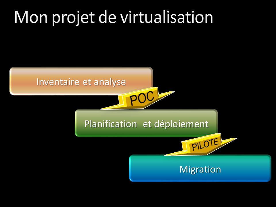 Mon projet de virtualisation