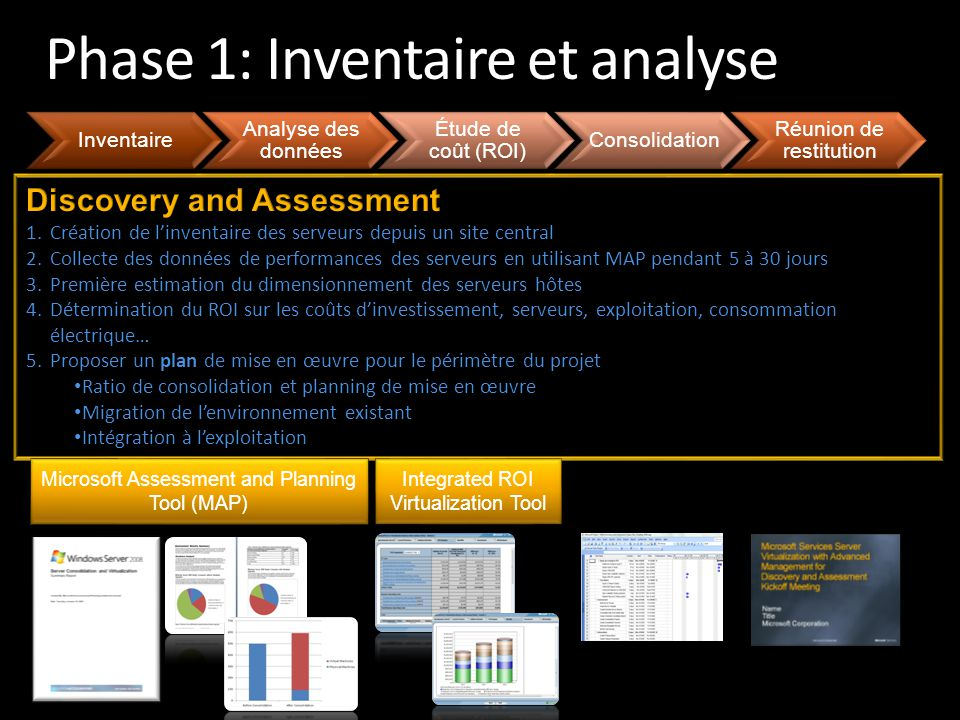 Phase 1: Inventaire et analyse