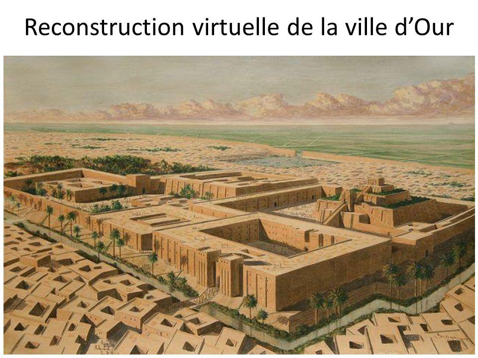 Reconstruction virtuelle de la ville d'Our