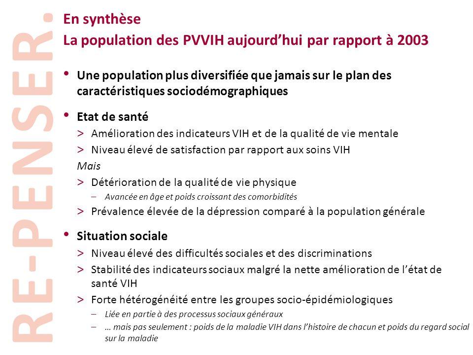 En synthèse La population des PVVIH aujourd'hui par rapport à 2003