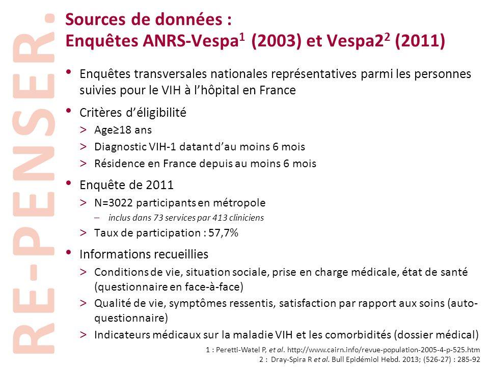 Sources de données : Enquêtes ANRS-Vespa1 (2003) et Vespa22 (2011)