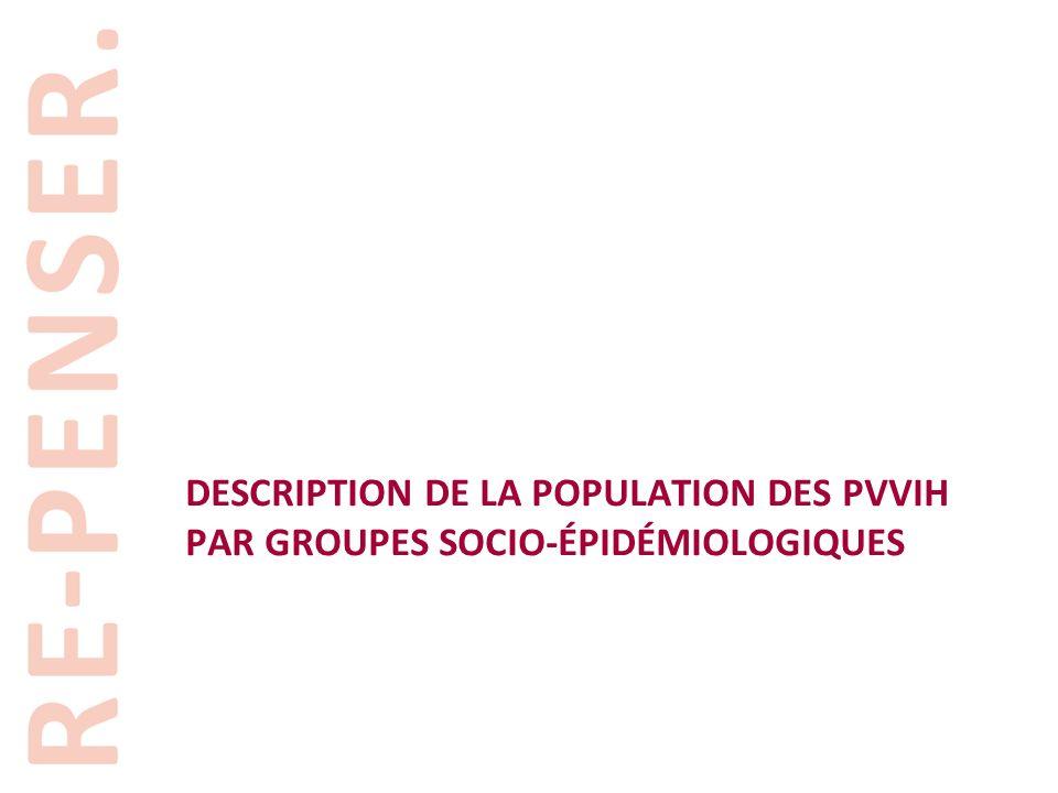 Description de la POPULATION DES PVVIH par groupes socio-épidémiologiques