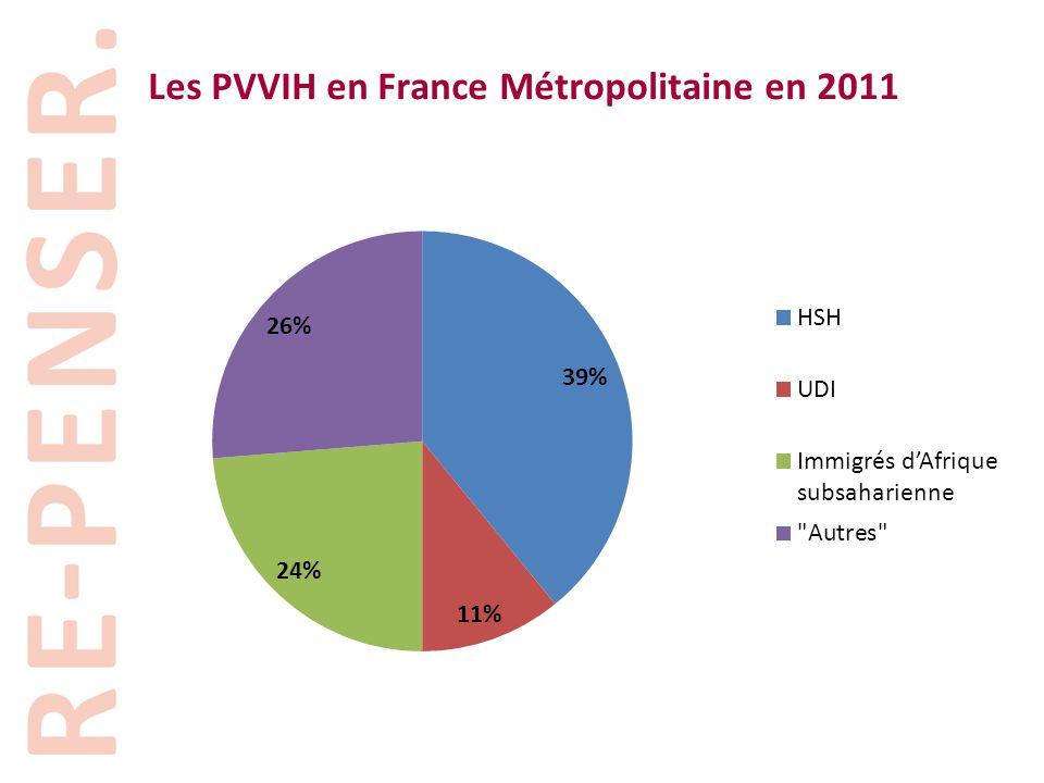 Les PVVIH en France Métropolitaine en 2011