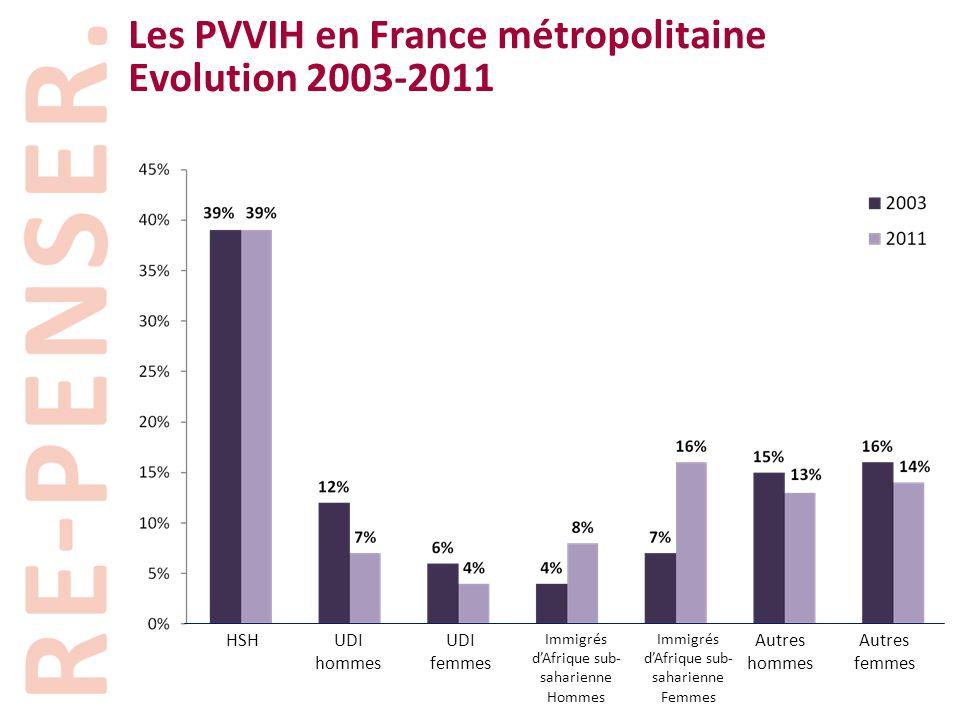 Les PVVIH en France métropolitaine Evolution 2003-2011