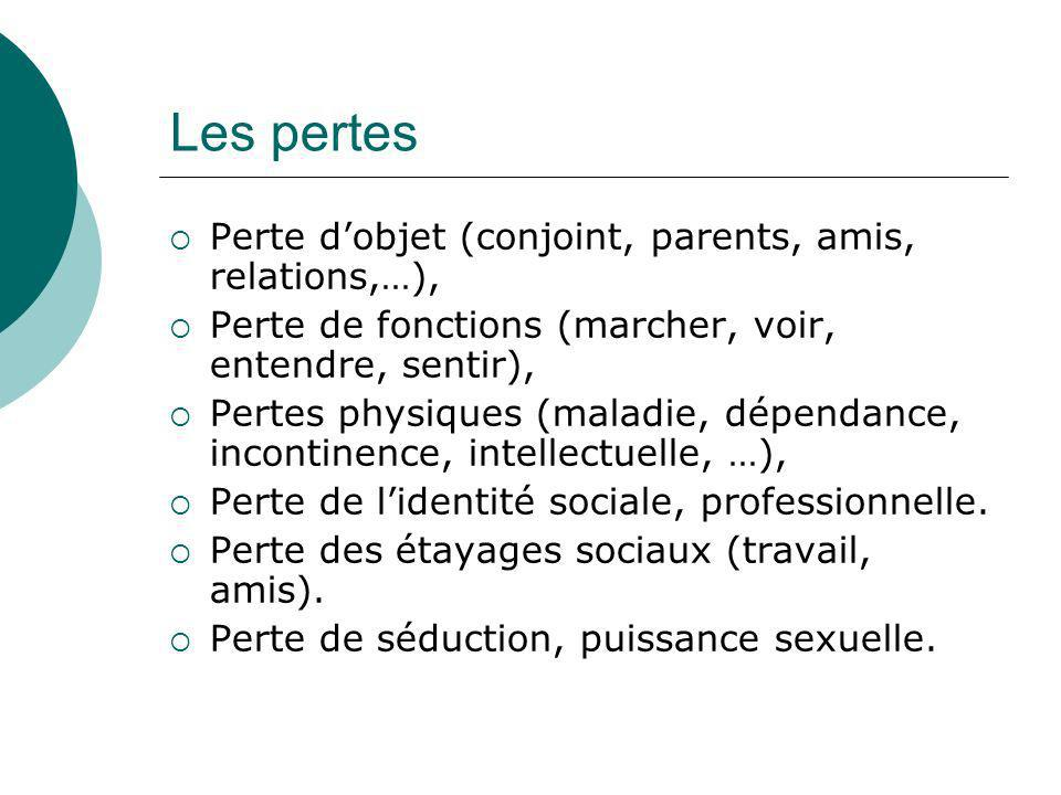 Les pertes Perte d'objet (conjoint, parents, amis, relations,…),