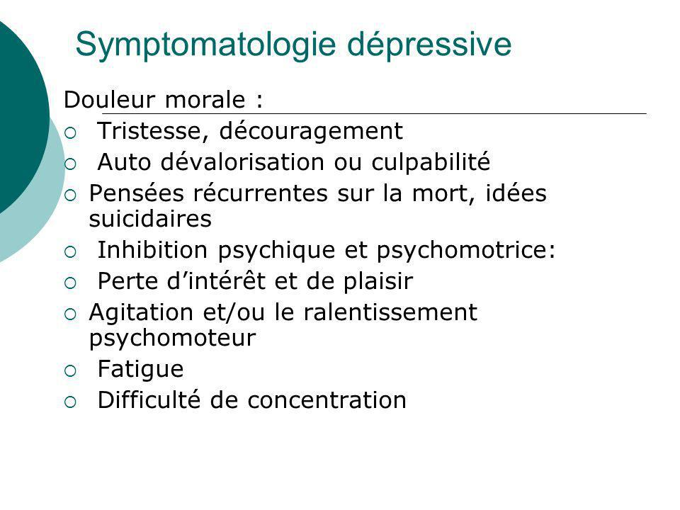 Symptomatologie dépressive