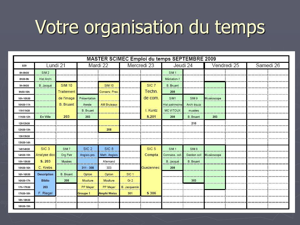 Votre organisation du temps
