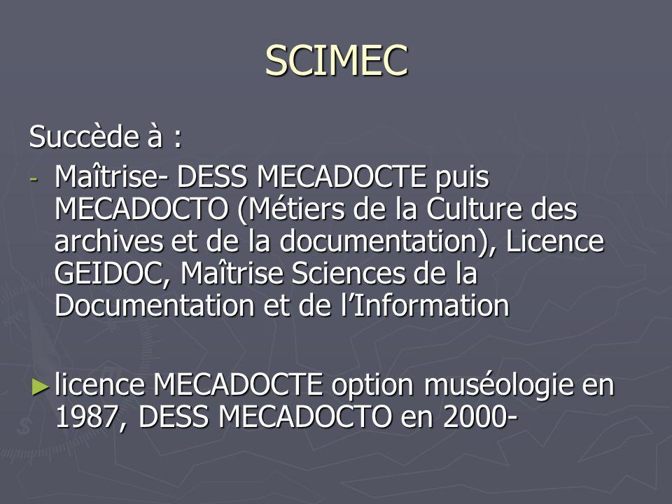 SCIMEC Succède à :