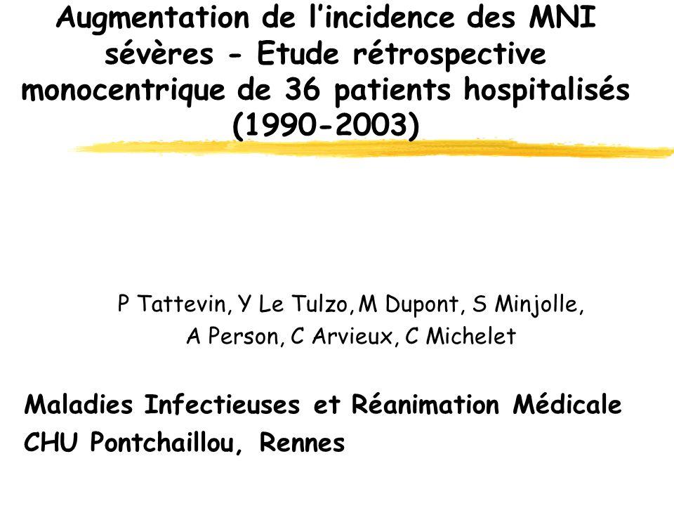 Augmentation de l'incidence des MNI sévères - Etude rétrospective monocentrique de 36 patients hospitalisés (1990-2003)
