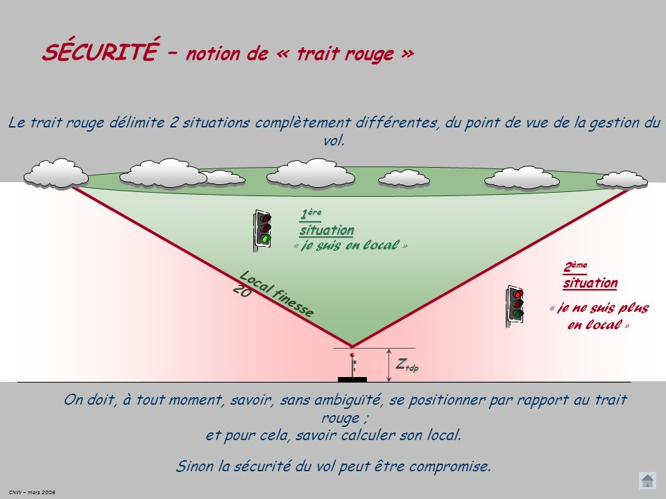 SÉCURITÉ – notion de « trait rouge »