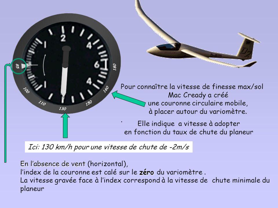 Pour connaître la vitesse de finesse max/sol Mac Cready a créé