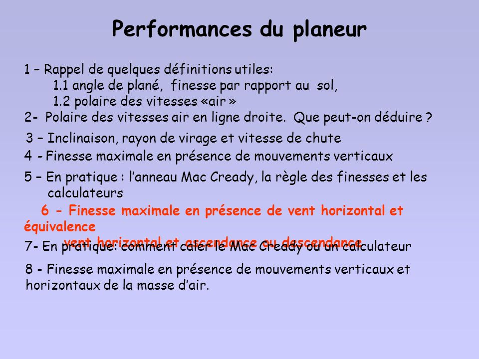 Performances du planeur