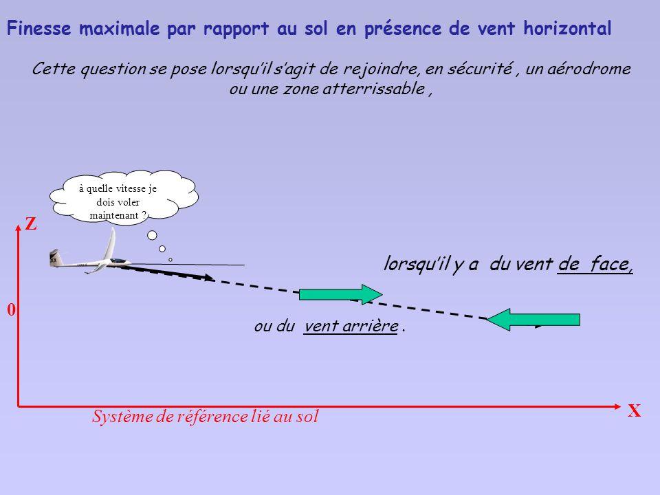 Finesse maximale par rapport au sol en présence de vent horizontal
