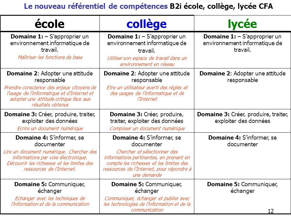 Le nouveau référentiel de compétences B2i école, collège, lycée CFA