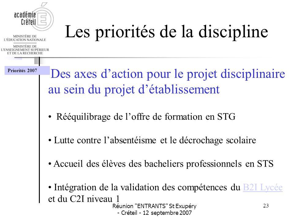 Les priorités de la discipline