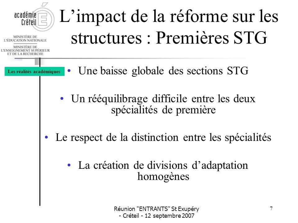 L'impact de la réforme sur les structures : Premières STG