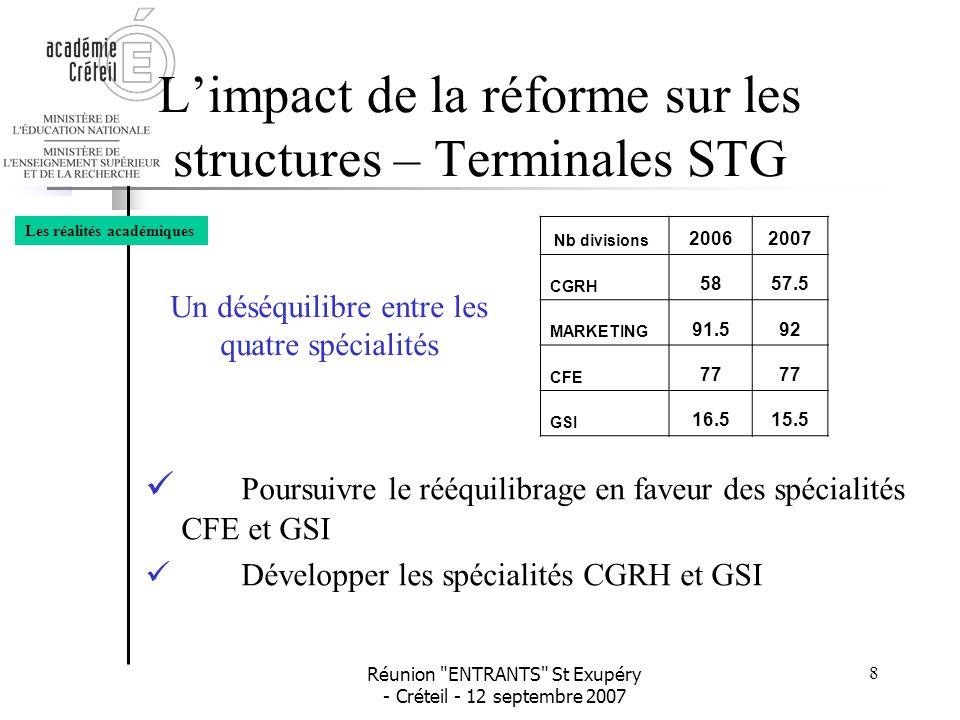 L'impact de la réforme sur les structures – Terminales STG