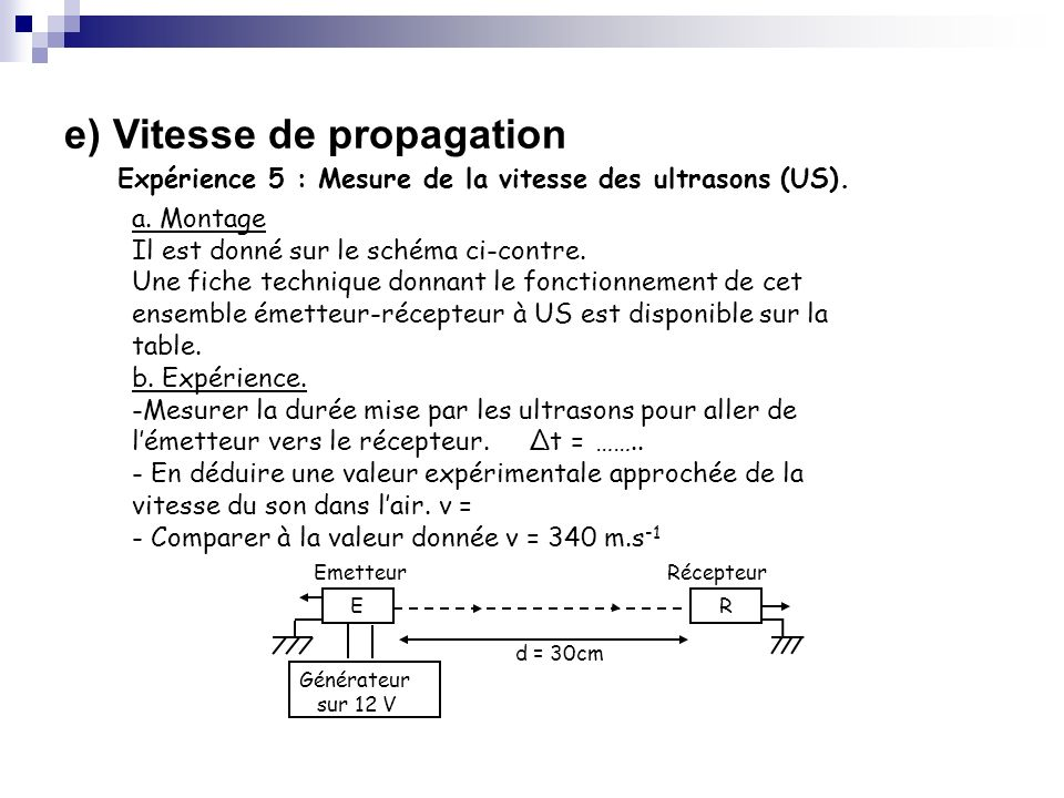 e) Vitesse de propagation