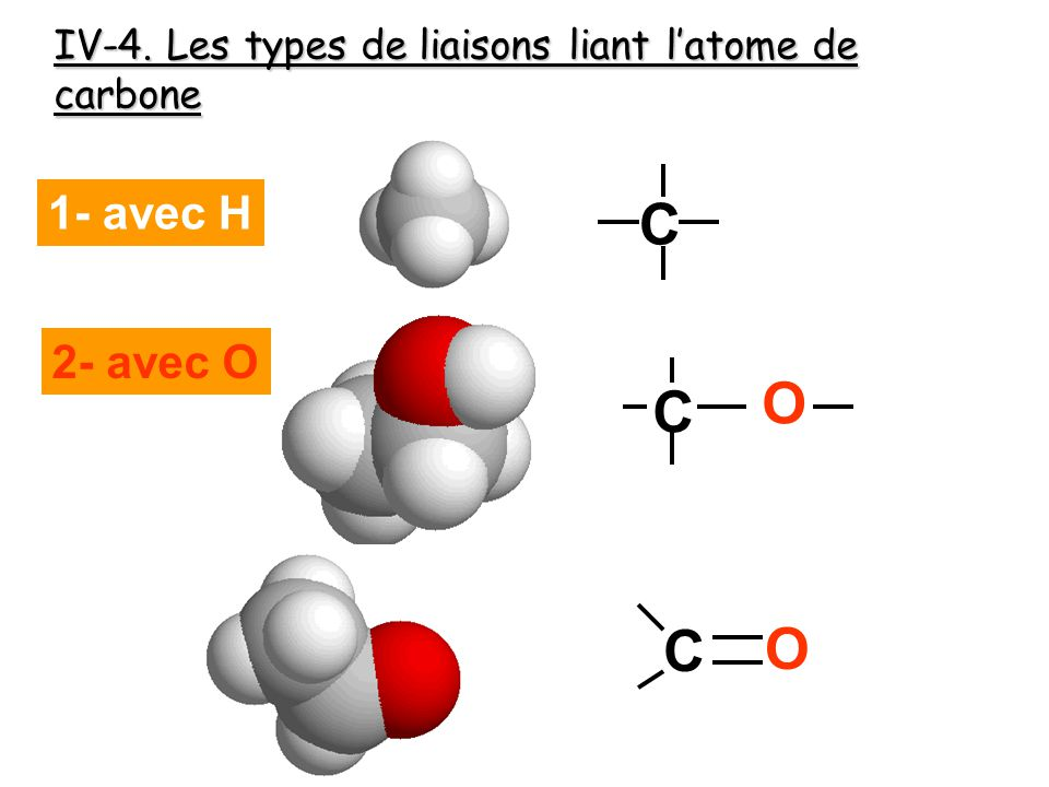 IV-4. Les types de liaisons liant l'atome de carbone