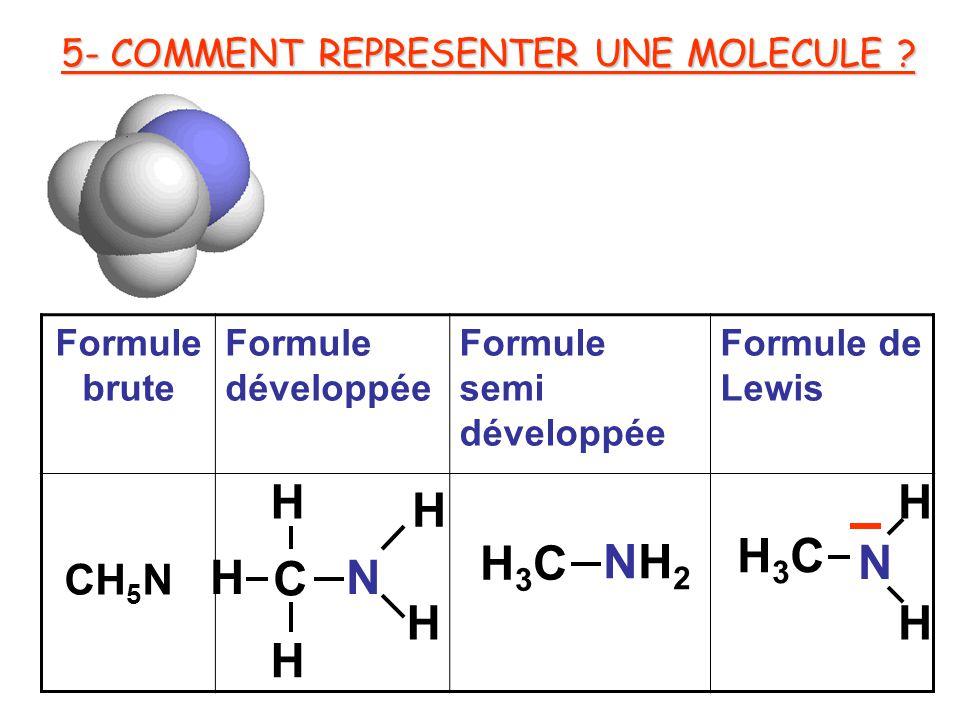 5- COMMENT REPRESENTER UNE MOLECULE