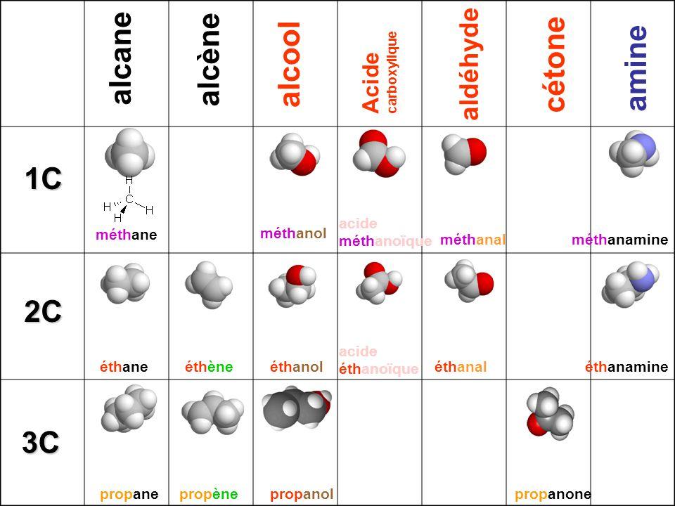 alcane alcène cétone alcool amine 1C 2C 3C aldéhyde Acide acide