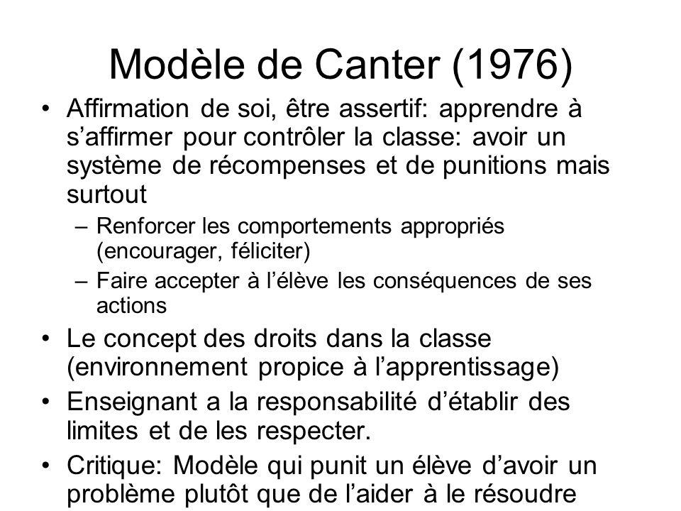 Modèle de Canter (1976)