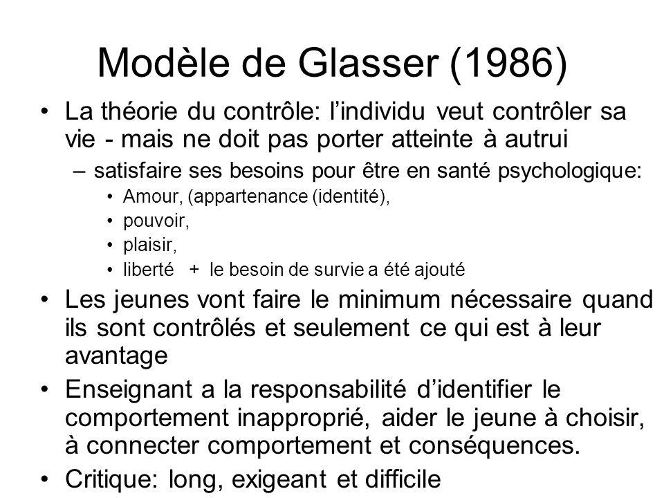 Modèle de Glasser (1986) La théorie du contrôle: l'individu veut contrôler sa vie - mais ne doit pas porter atteinte à autrui.