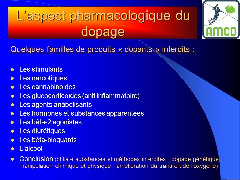 L'aspect pharmacologique du dopage