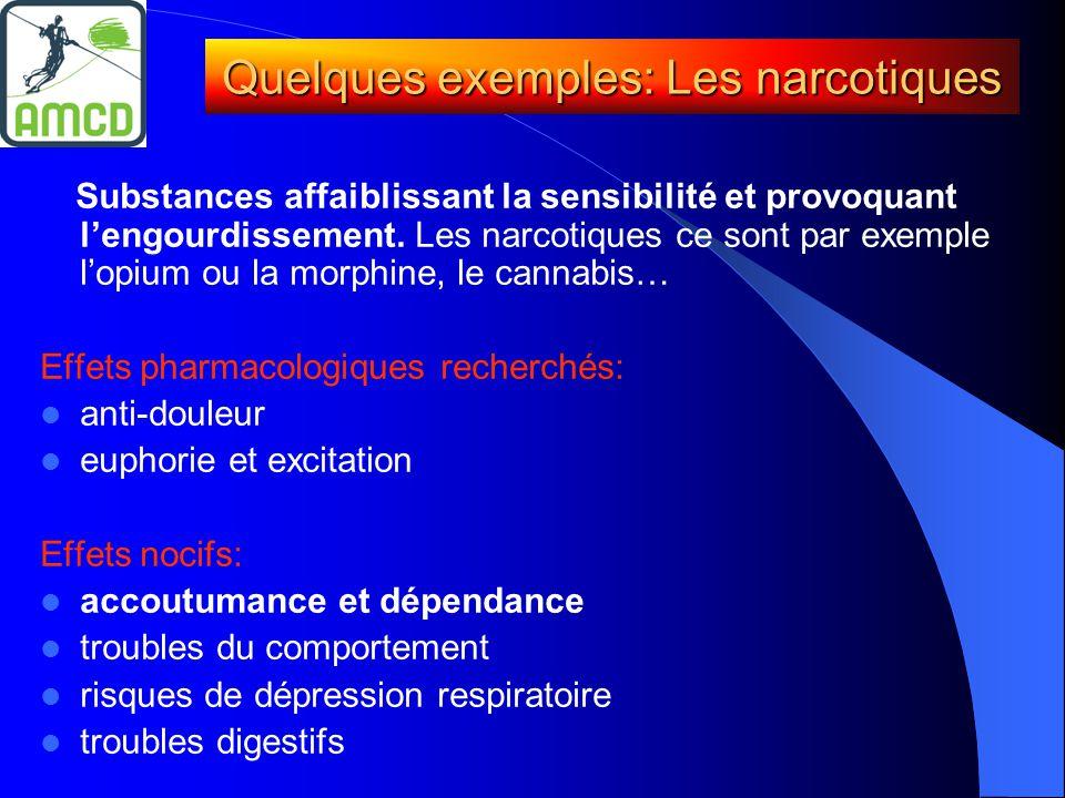 Quelques exemples: Les narcotiques