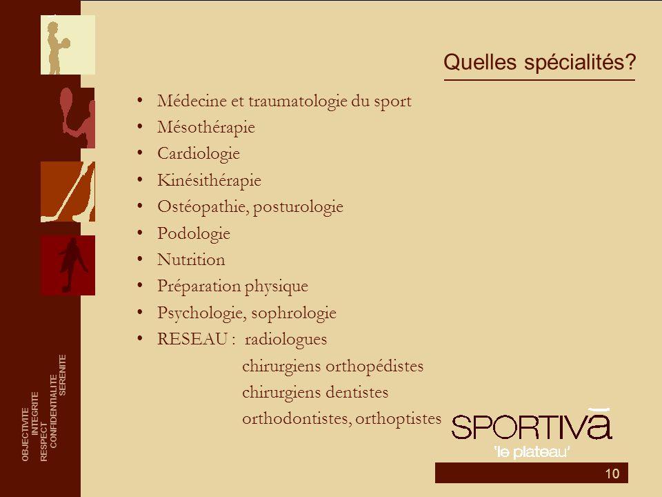 Quelles spécialités Médecine et traumatologie du sport Mésothérapie