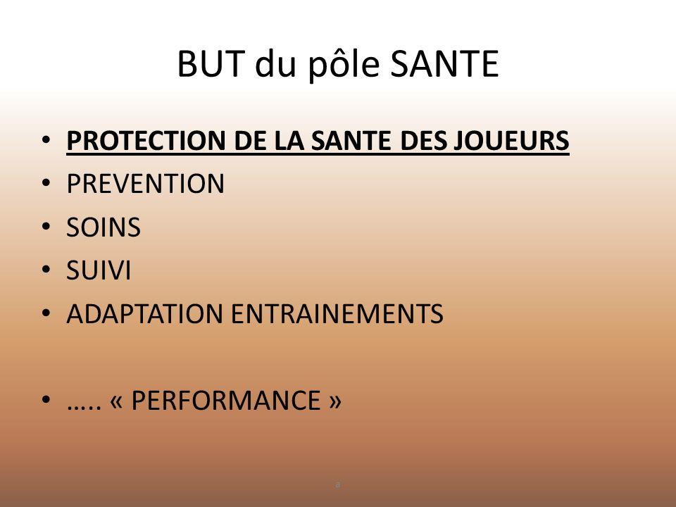 BUT du pôle SANTE PROTECTION DE LA SANTE DES JOUEURS PREVENTION SOINS
