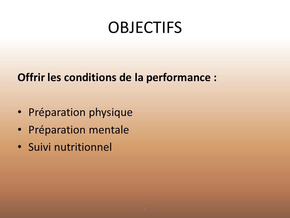 OBJECTIFS Offrir les conditions de la performance :