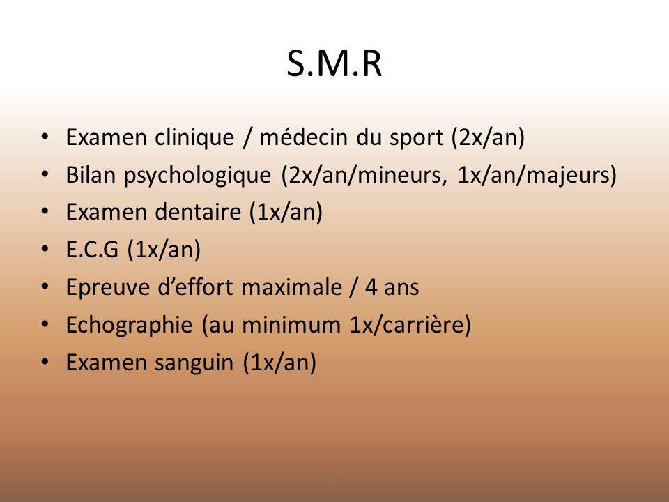 S.M.R Examen clinique / médecin du sport (2x/an)