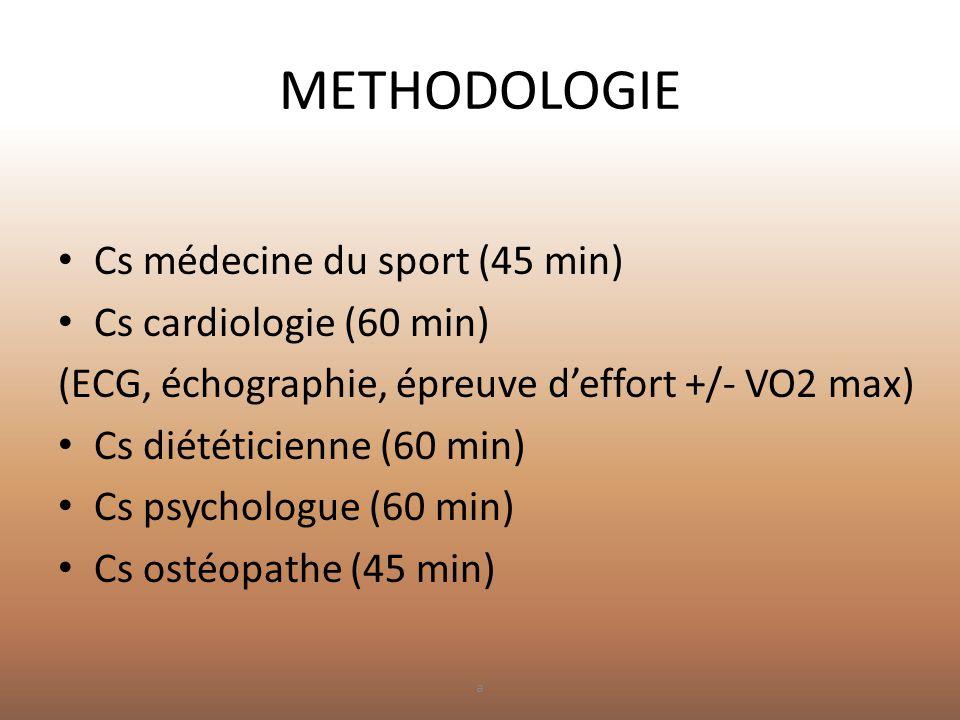 METHODOLOGIE Cs médecine du sport (45 min) Cs cardiologie (60 min)