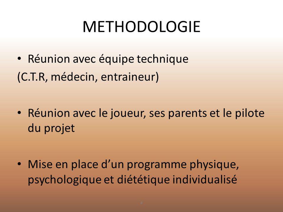 METHODOLOGIE Réunion avec équipe technique