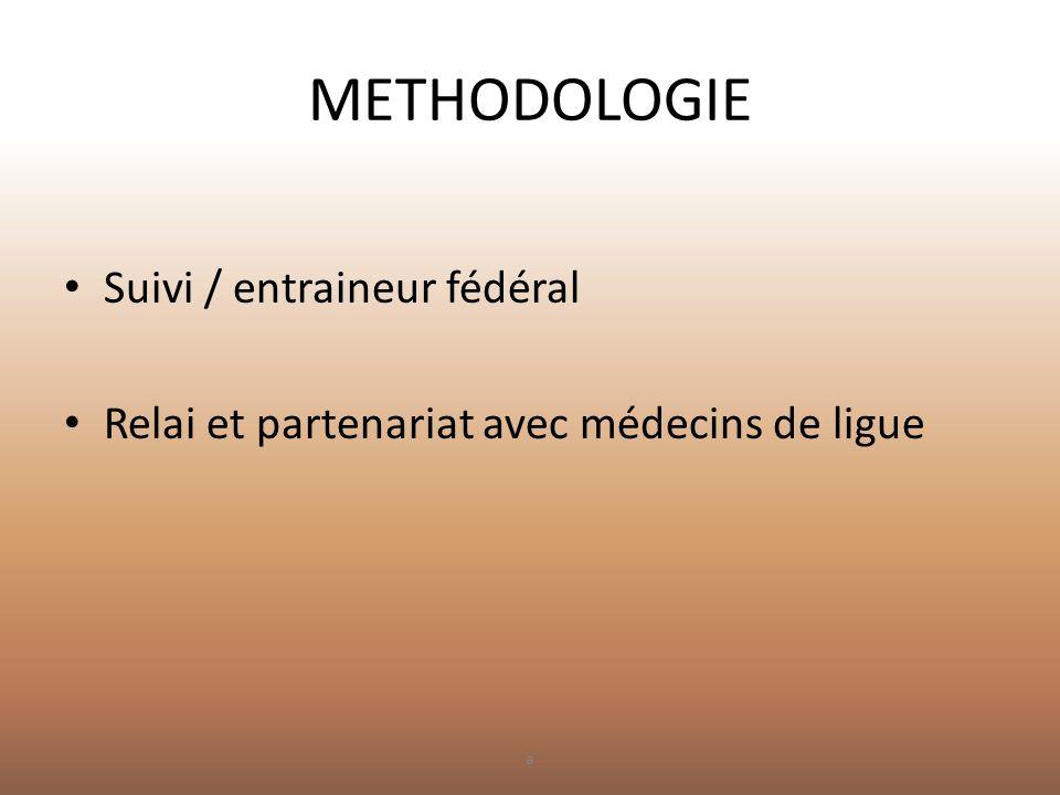 METHODOLOGIE Suivi / entraineur fédéral
