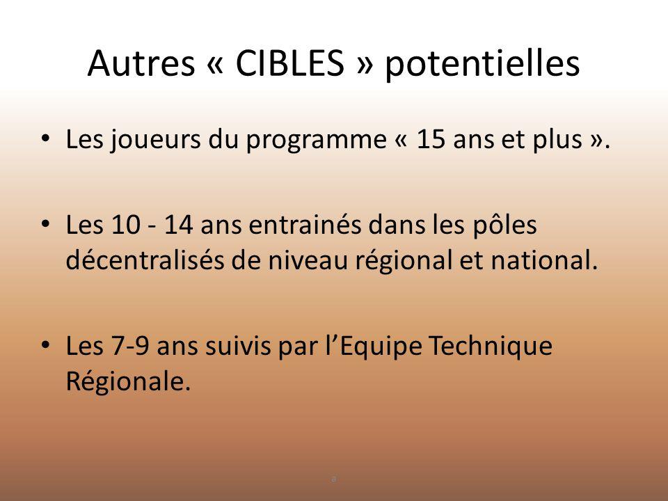 Autres « CIBLES » potentielles