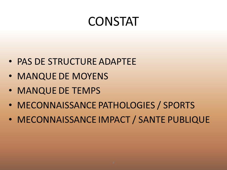 CONSTAT PAS DE STRUCTURE ADAPTEE MANQUE DE MOYENS MANQUE DE TEMPS